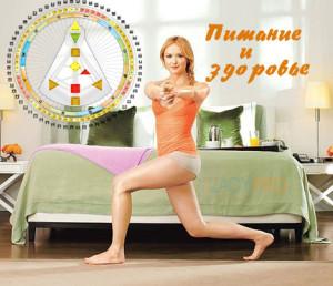 human_design_tip_zdorovya_i_pitaniya