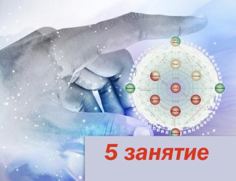5 занятие: Сфера Цели