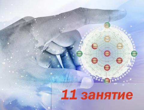 11 занятие:  Сфера Ядра (генетическая травма)