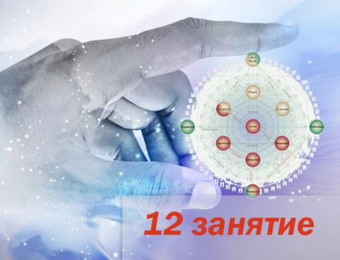 12 занятие:  Жемчужная последовательность. Сфера Призвания.