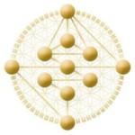 Логотип группы (Путешествие по Генным Ключам)